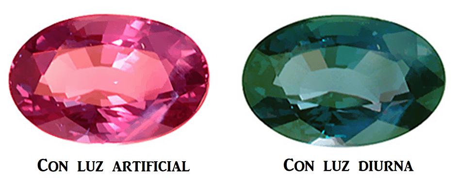 Alejandrita, cambio de color